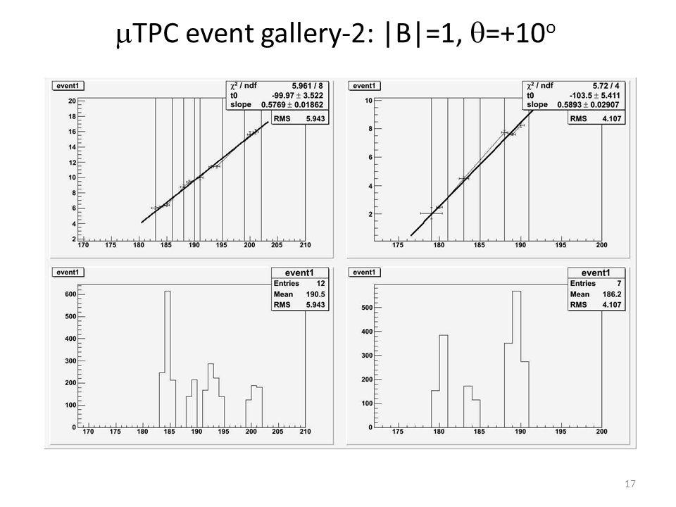 17  TPC event gallery-2: |B|=1,  =+10 o
