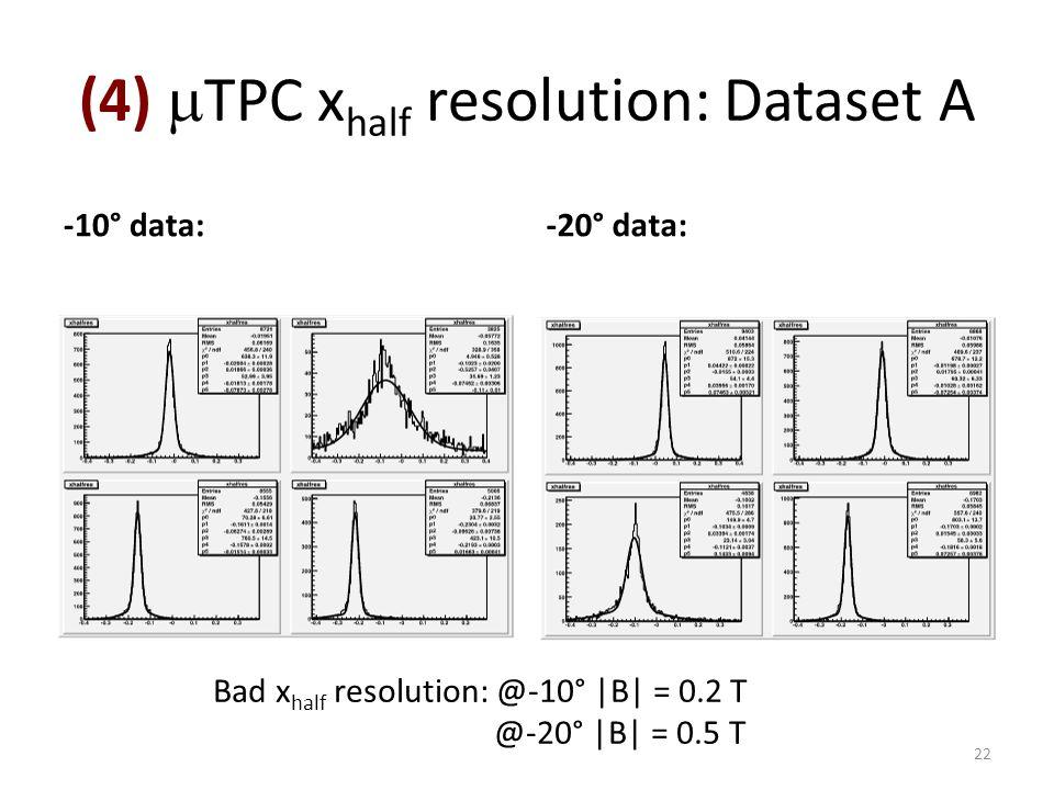(4)  TPC x half resolution: Dataset A -10° data:-20° data: 22 Bad x half resolution: @-10° |B| = 0.2 T @-20° |B| = 0.5 T