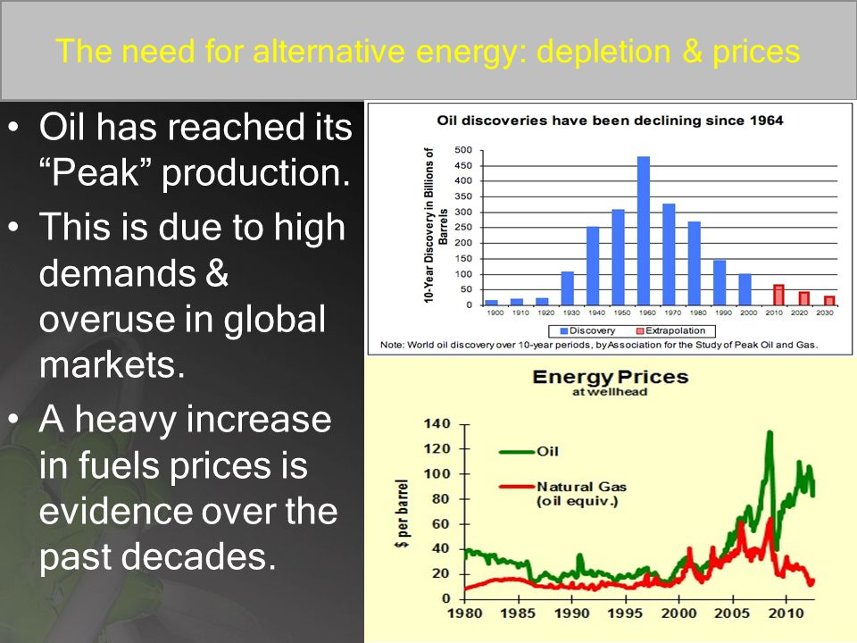 The need for alternative energy: depletion & prices Oil has reached its Peak production.