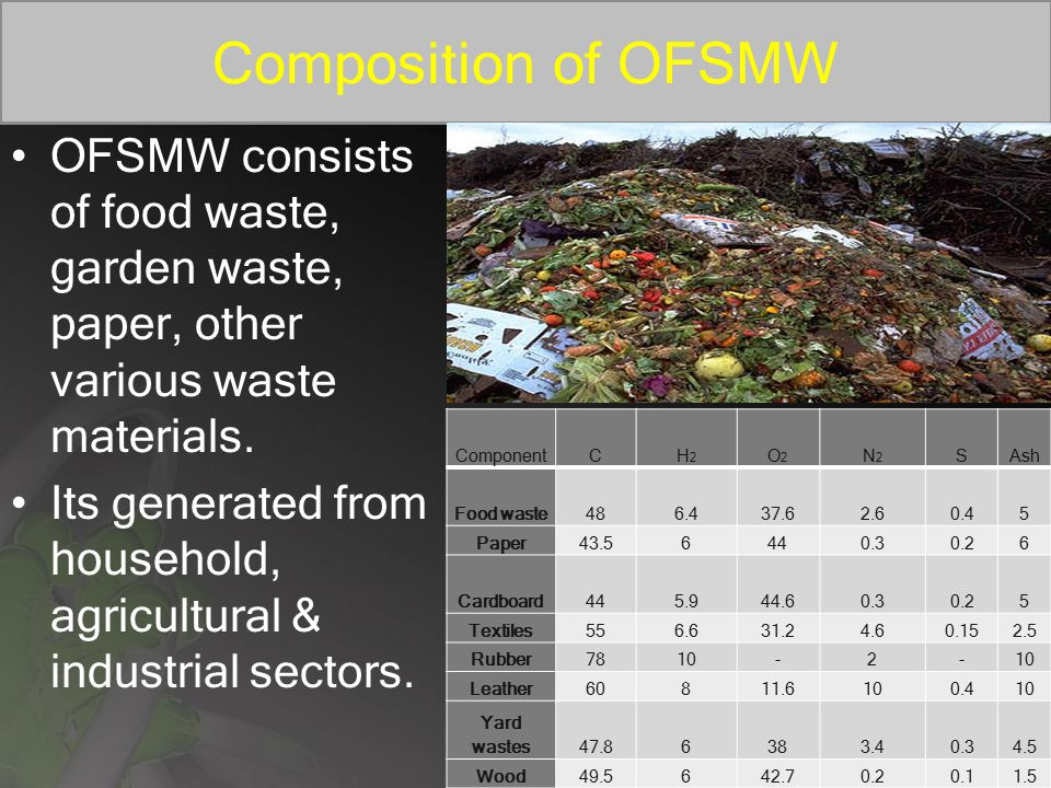 Biohydrogen production processes from OFSMW Under different operational parameters SubstrateInoculumPretreatmentpH rangeOptimal pHTemp oC Reactor typeH 2 yield OFSMW Mixture of deep soil, pig excretes HST5.7_38UASR127 ml/g VS, 99 ml/g VS FWActivated sludge HST6-7.56.539CSTR51-81ml/g VS FW+OMW Activated sludge_4.5-6.56.536CSTR3.4-44 ml/g VS FWAnaerobic sludge HST5-65.555CSTR18-63 ml/g VS FWAnaerobic sludge HST5.5 _ 55CSTR28.4-46.3 ml/g VS