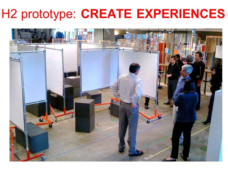 H2 prototype: CREATE EXPERIENCES