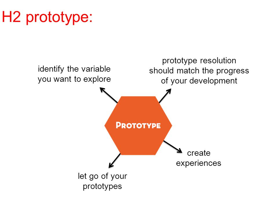 prototype resolution should match the progress of your development identify the variable you want to explore let go of your prototypes create experiences H2 prototype: