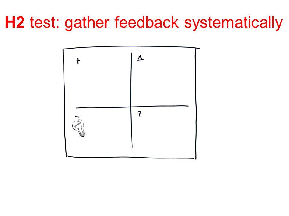 H2 test: gather feedback systematically