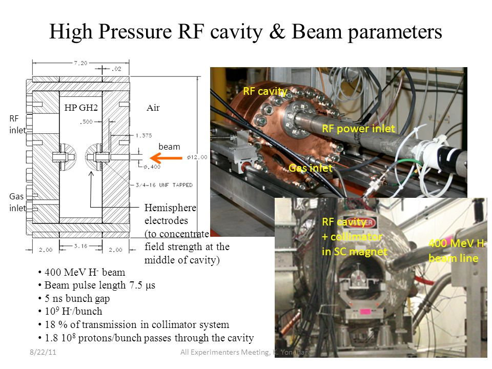 High Pressure RF cavity & Beam parameters beam Gas inlet RF inlet 400 MeV H - beam Beam pulse length 7.5 μs 5 ns bunch gap 10 9 H - /bunch 18 % of transmission in collimator system 1.8 10 8 protons/bunch passes through the cavity RF power inlet Gas inlet RF cavity + collimator in SC magnet 400 MeV H - beam line 8/22/117All Experimenters Meeting, K.