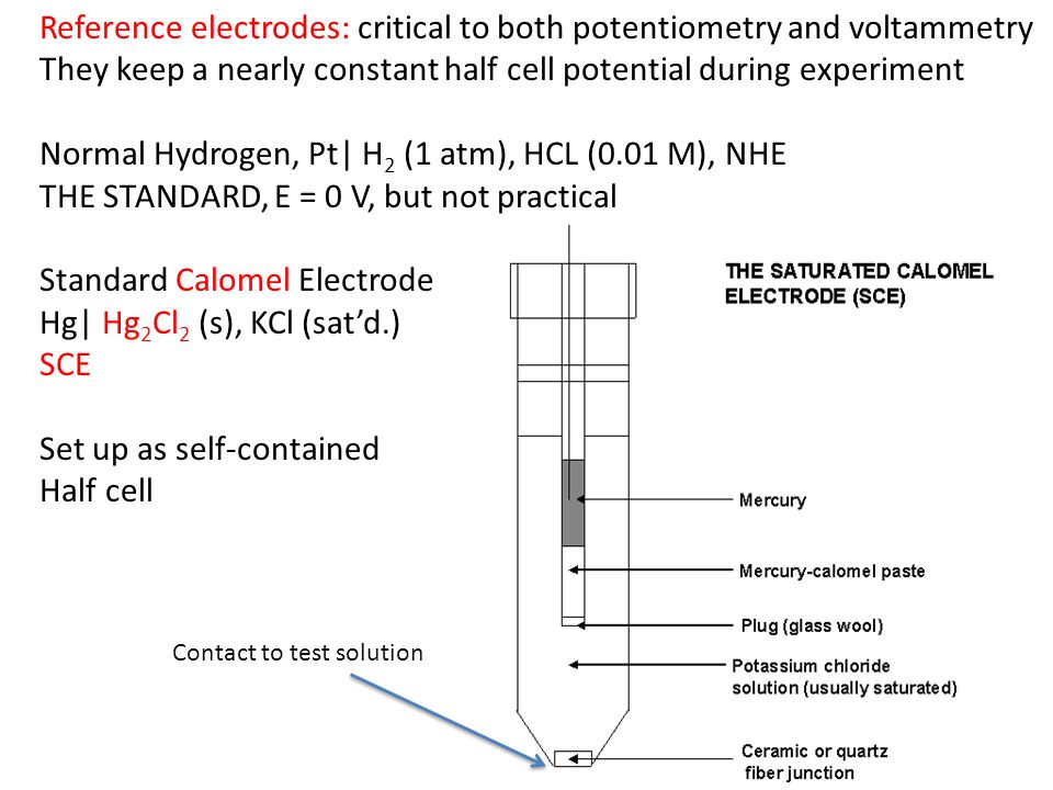 Reference electrodes: critical to both potentiometry and voltammetry They keep a nearly constant half cell potential during experiment Normal Hydrogen