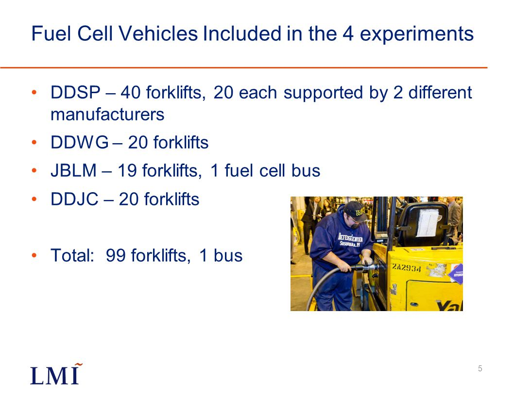 Fuel Cell Vehicles Included in the 4 experiments DDSP – 40 forklifts, 20 each supported by 2 different manufacturers DDWG – 20 forklifts JBLM – 19 forklifts, 1 fuel cell bus DDJC – 20 forklifts Total: 99 forklifts, 1 bus 5