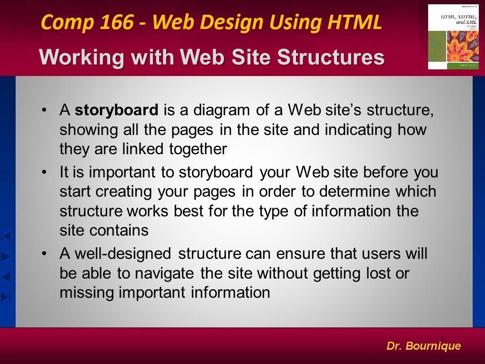 Working with Web Site Structures A storyboard is a diagram of a Web site's structure, showing all the pages in the site and indicating how they are linked together It is important to storyboard your Web site before you start creating your pages in order to determine which structure works best for the type of information the site contains A well-designed structure can ensure that users will be able to navigate the site without getting lost or missing important information 5