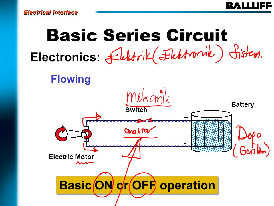 Basic Series Circuit Electronics: Potential Flowing Battery Switch Electric Motor Basic ON or OFF operation Electrical Interface