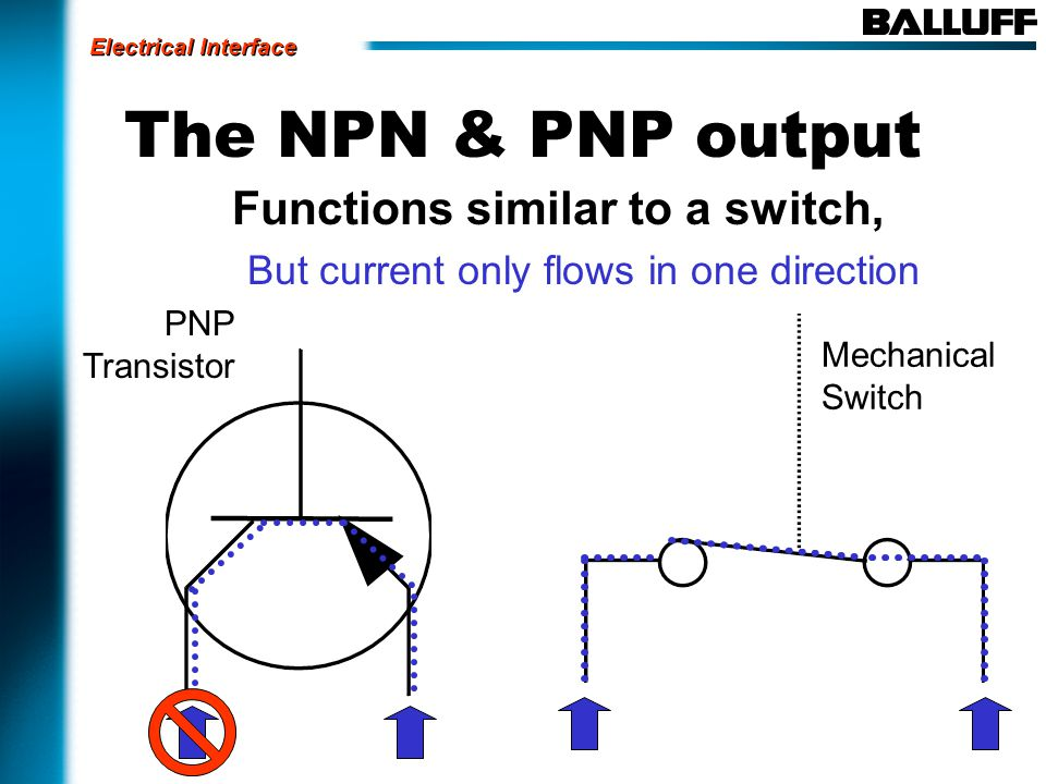 The NPN & PNP output Functions similar to a switch, But current only flows in one direction PNP Transistor Mechanical Switch Electrical Interface
