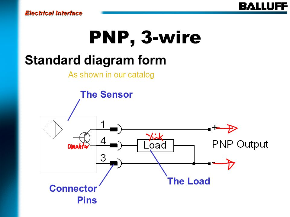 PNP, 3-wire Standard diagram form As shown in our catalog The Sensor The Load Connector Pins Electrical Interface