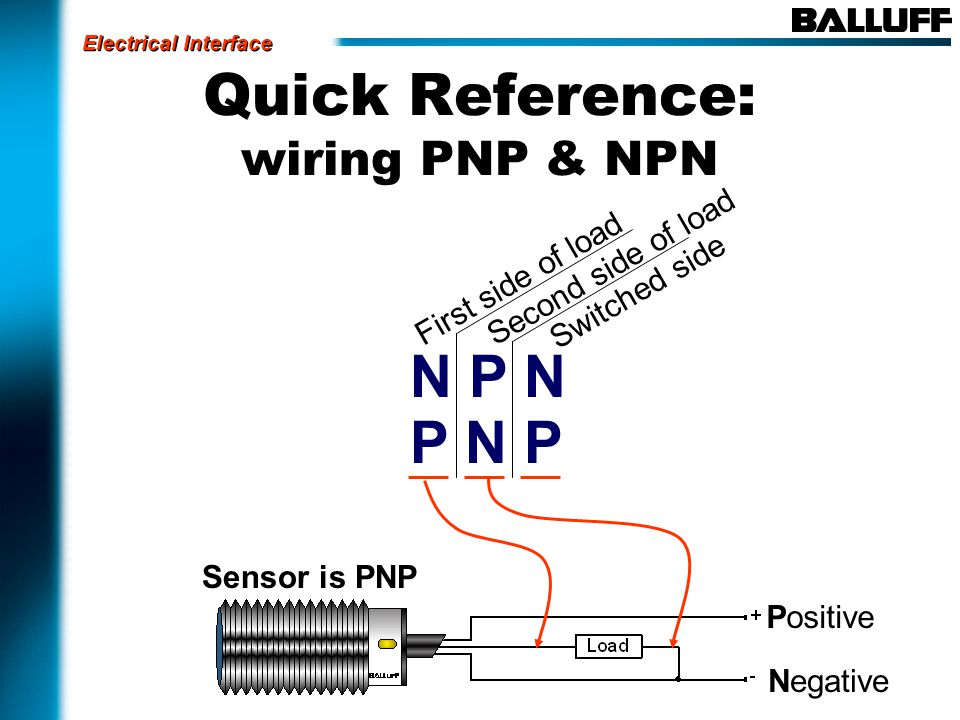 Quick Reference: wiring PNP & NPN N P N P N P First side of load Second side of load Switched side Positive Negative Sensor is PNP Electrical Interface