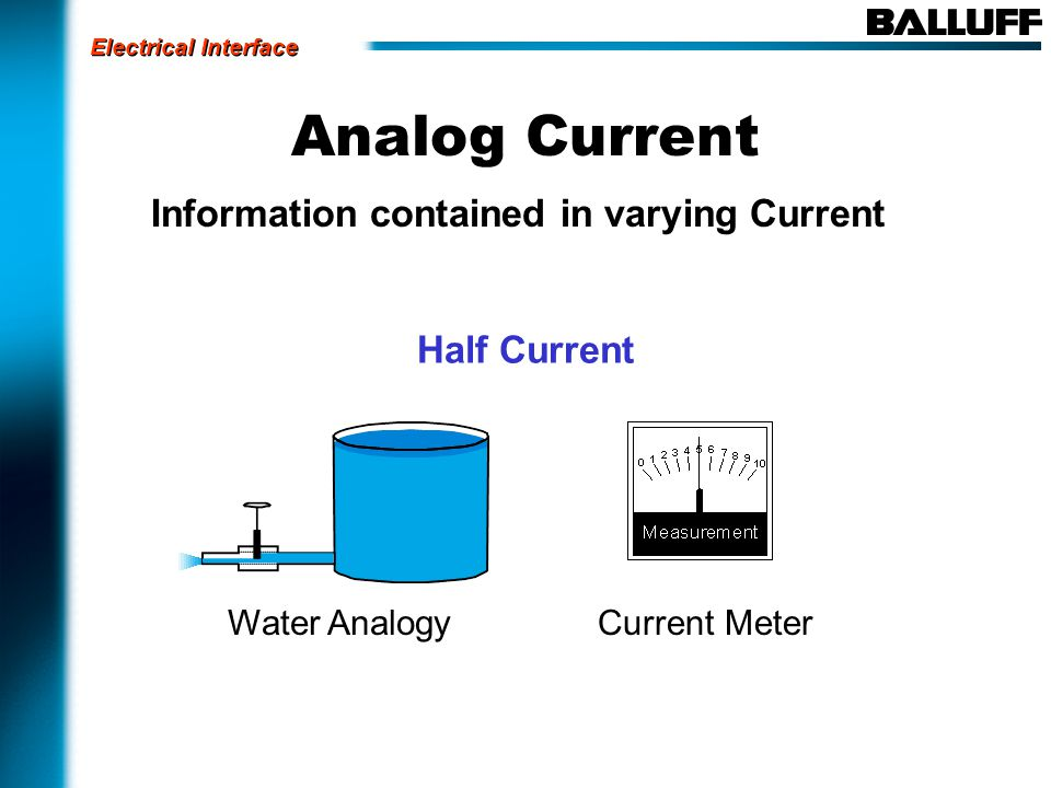 Analog Current Information contained in varying Current Maximum CurrentHalf Current Water AnalogyCurrent Meter Electrical Interface