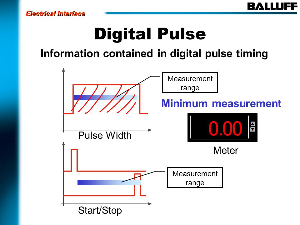 Digital Pulse Information contained in digital pulse timing Maximum measurementHalf wayMinimum measurement Pulse Width Meter Start/Stop Electrical Int