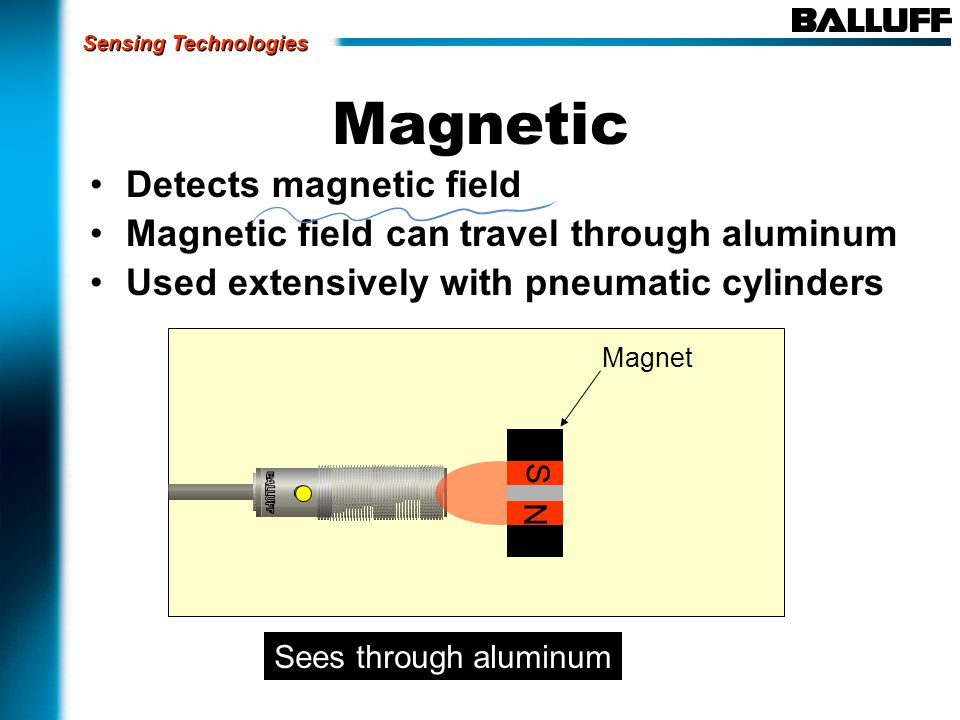 Magnetic Detects magnetic field Magnetic field can travel through aluminum Used extensively with pneumatic cylinders Magnet N S Sees through aluminum Sensing Technologies