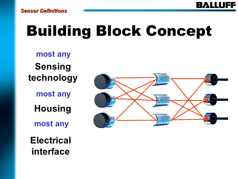 Building Block Concept Sensor Definitions Sensing technology Electrical interface Housing most any