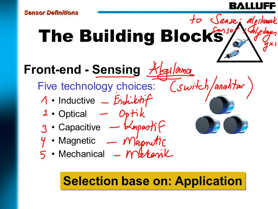 The Building Blocks Front-end - Sensing Five technology choices: Inductive Optical Capacitive Magnetic Mechanical Selection base on: Application Sensor Definitions