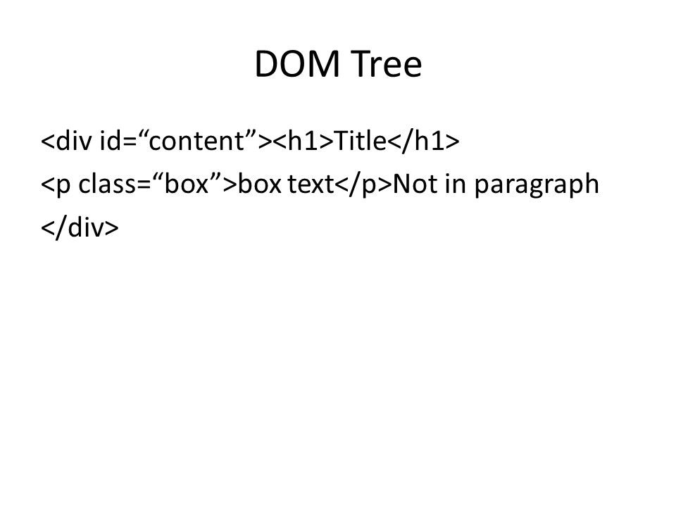 DOM Tree Title box text Not in paragraph