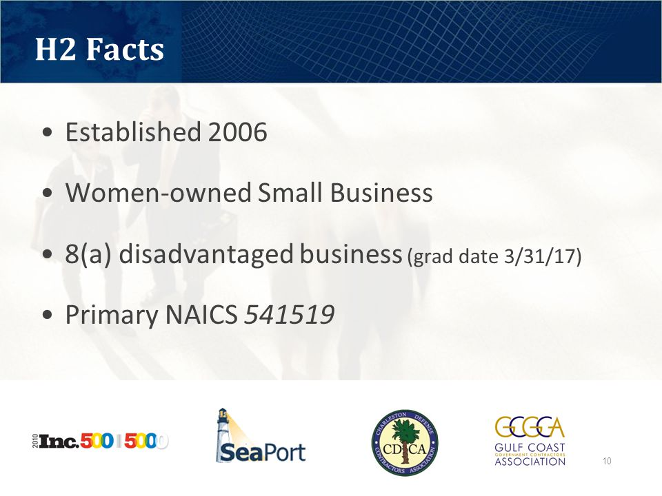 Established 2006 Women-owned Small Business 8(a) disadvantaged business (grad date 3/31/17) Primary NAICS 541519 H2 Facts 10