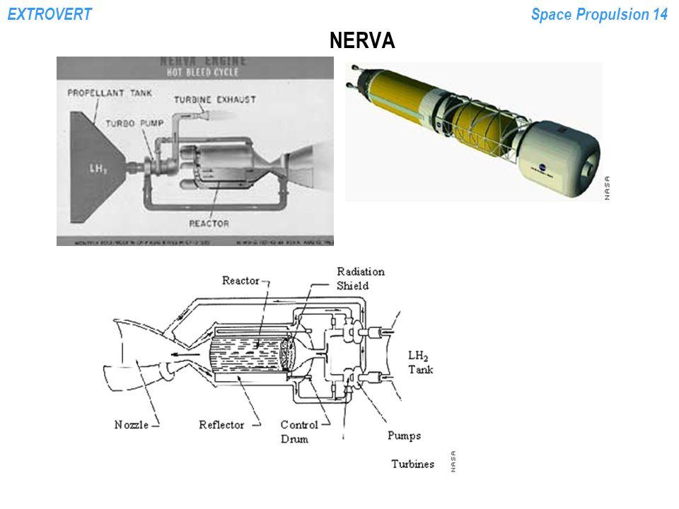 EXTROVERTSpace Propulsion 14 NERVA