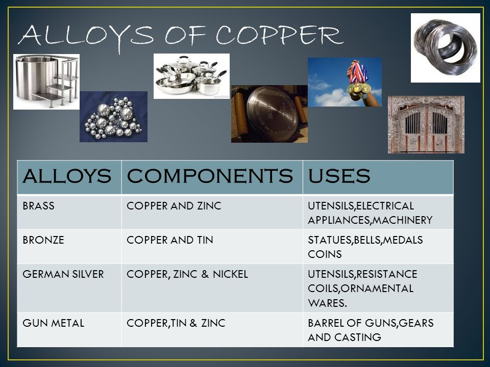 ALLOYSCOMPONENTSUSES BRASSCOPPER AND ZINCUTENSILS,ELECTRICAL APPLIANCES,MACHINERY BRONZECOPPER AND TINSTATUES,BELLS,MEDALS COINS GERMAN SILVERCOPPER, ZINC & NICKELUTENSILS,RESISTANCE COILS,ORNAMENTAL WARES.