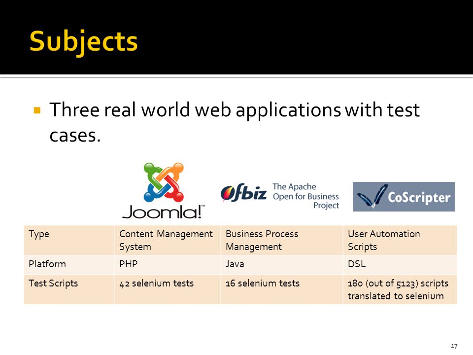  Three real world web applications with test cases. 17 TypeContent Management System Business Process Management User Automation Scripts PlatformPHPJ