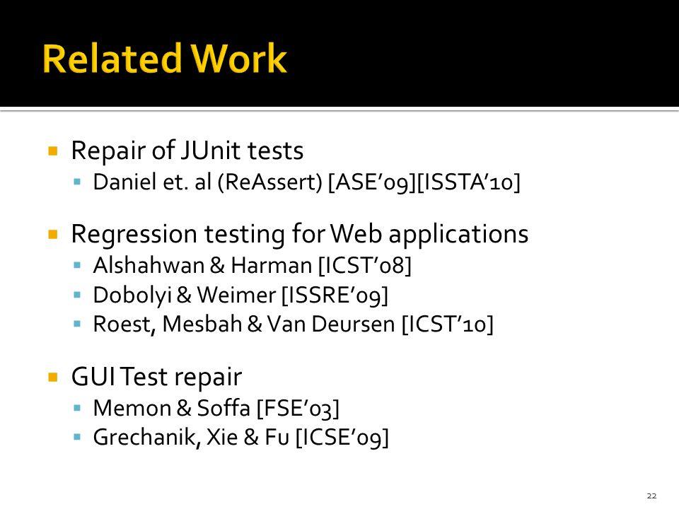  Repair of JUnit tests  Daniel et.