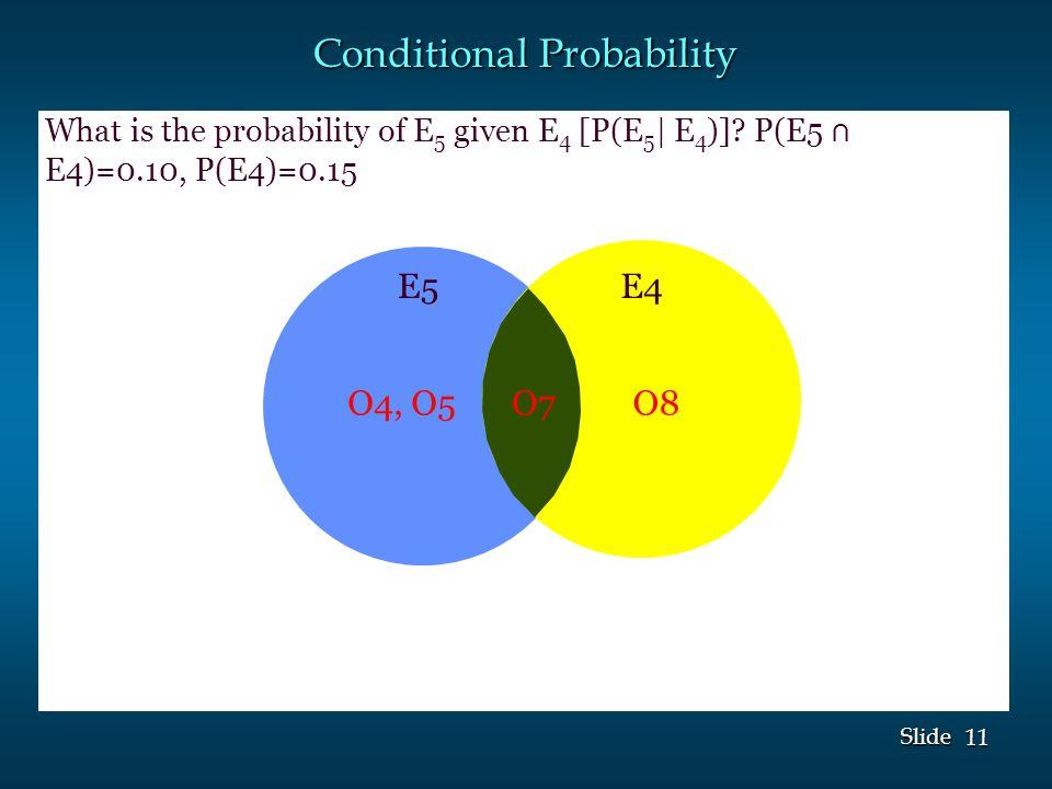 11 Slide Conditional Probability What is the probability of E 5 given E 4 [P(E 5 | E 4 )].