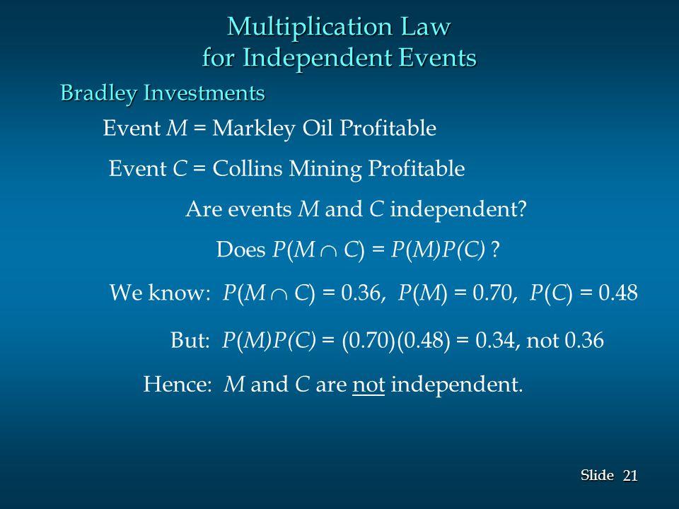 21 Slide Event M = Markley Oil Profitable Event C = Collins Mining Profitable We know: P ( M  C ) = 0.36, P ( M ) = 0.70, P ( C ) = 0.48 But: P ( M)P(C) = (0.70)(0.48) = 0.34, not 0.36 Are events M and C independent.