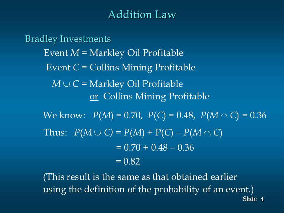 4 4 Slide Event M = Markley Oil Profitable Event C = Collins Mining Profitable M  C = Markley Oil Profitable or Collins Mining Profitable We know: P ( M ) = 0.70, P ( C ) = 0.48, P ( M  C ) = 0.36 Thus: P ( M  C) = P ( M ) + P( C )  P ( M  C ) = 0.70 + 0.48  0.36 = 0.82 Addition Law (This result is the same as that obtained earlier using the definition of the probability of an event.) Bradley Investments