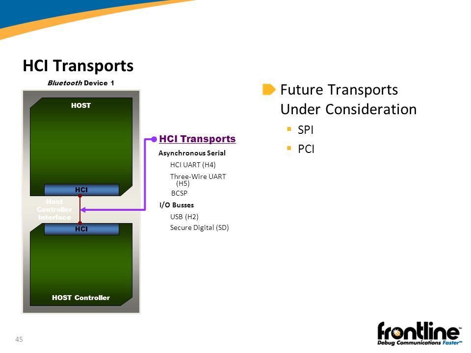 45 HCI Transports Future Transports Under Consideration  SPI  PCI Bluetooth Device 1 HOST HOST Controller HCI Host Controller Interface HCI Transpor