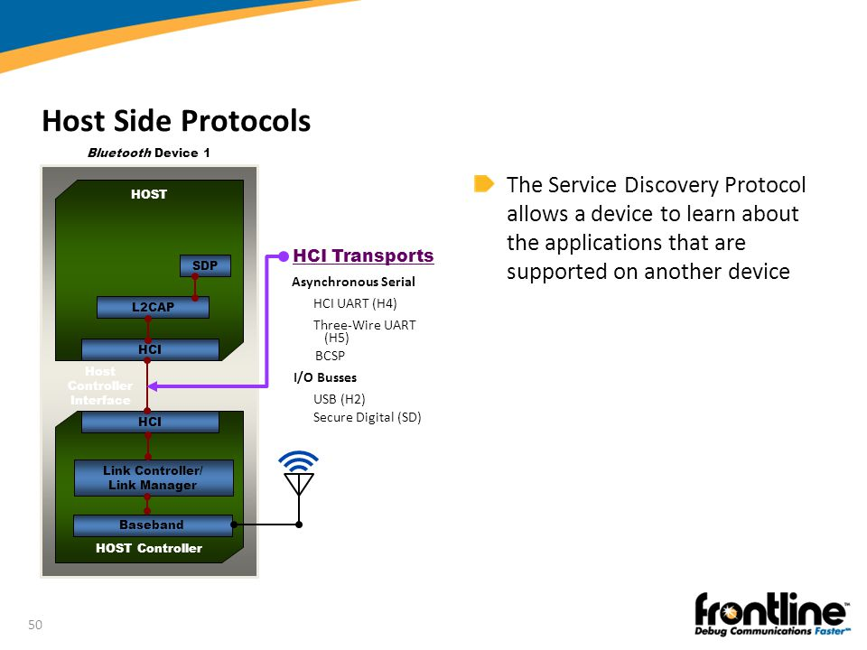 50 Host Side Protocols The Service Discovery Protocol allows a device to learn about the applications that are supported on another device Bluetooth D