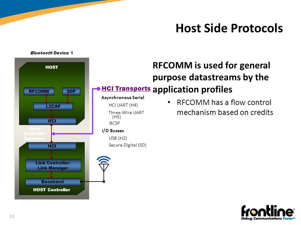 51 Host Side Protocols RFCOMM is used for general purpose datastreams by the application profiles RFCOMM has a flow control mechanism based on credits
