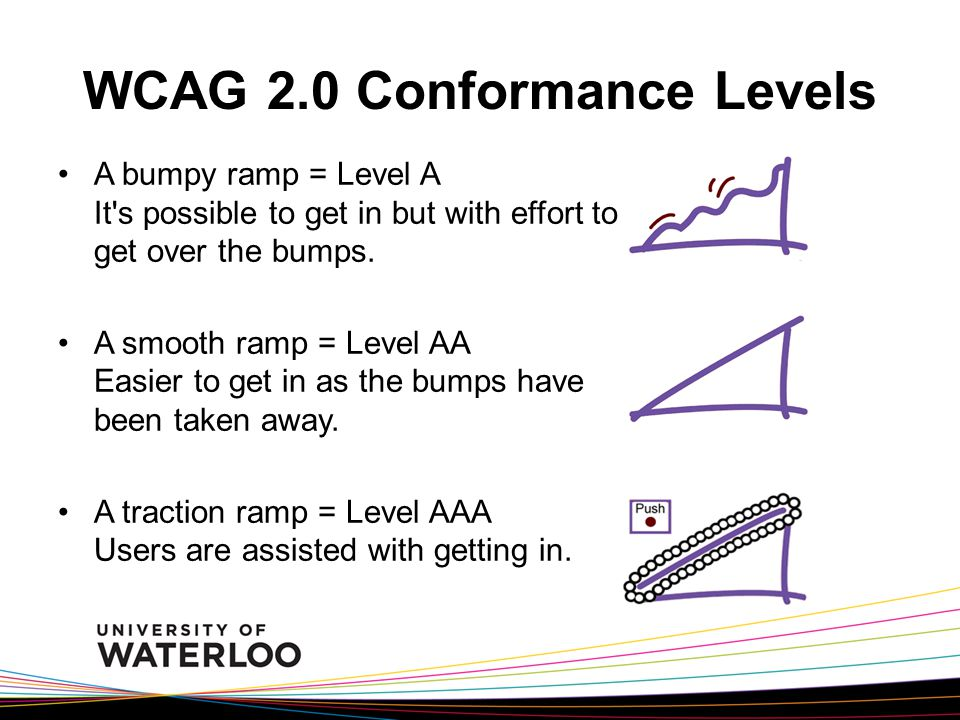 WCAG 2.0 Conformance Levels A bumpy ramp = Level A It s possible to get in but with effort to get over the bumps.