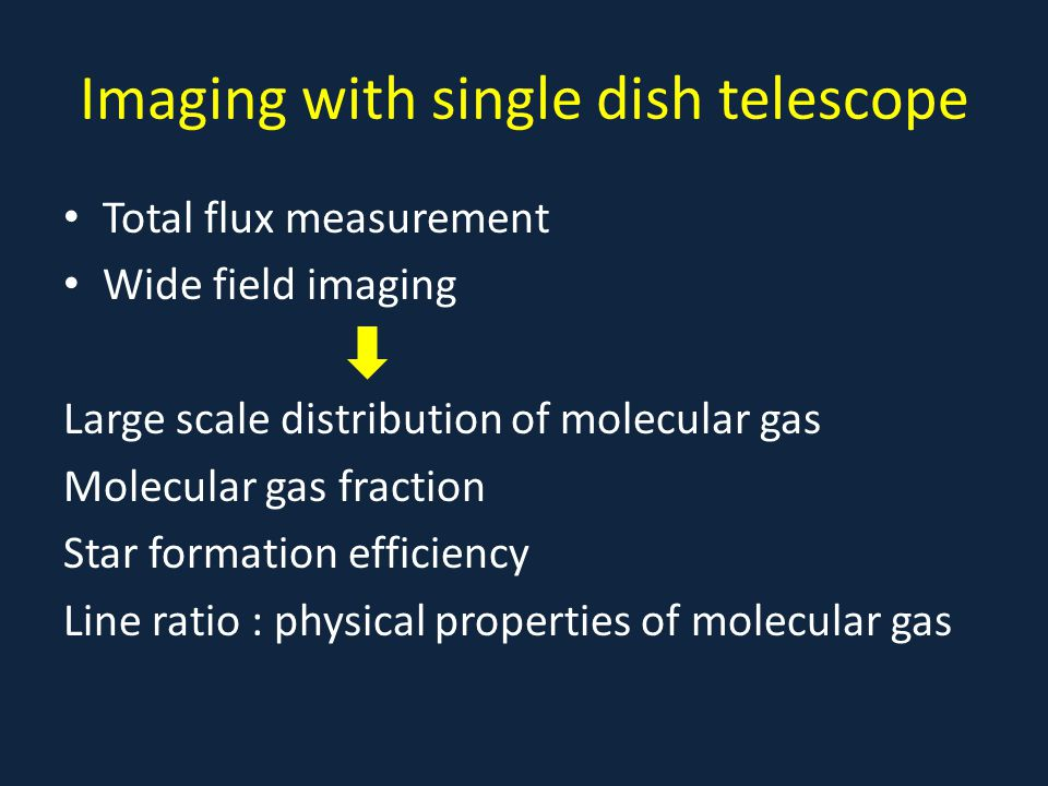 Imaging with single dish telescope Total flux measurement Wide field imaging Large scale distribution of molecular gas Molecular gas fraction Star for