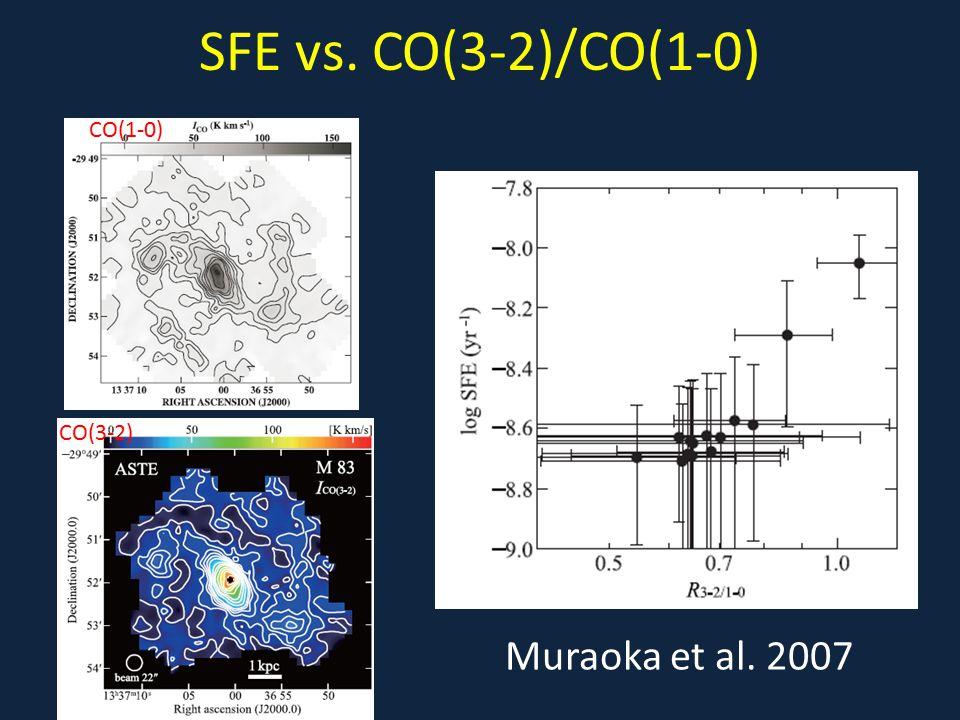 Muraoka et al. 2007 CO(1-0) CO(3-2)