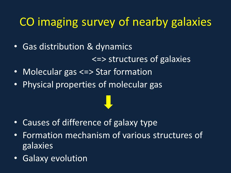 CO imaging survey of nearby galaxies Molecular gas distribution and dynamics Molecular gas - Star formation Physical properties of molecular gas Hubble type AGN activity Starburst activity Environmental effects (cluster/isolated) Galaxy interaction Structures – Bar properties – Spiral arm strength