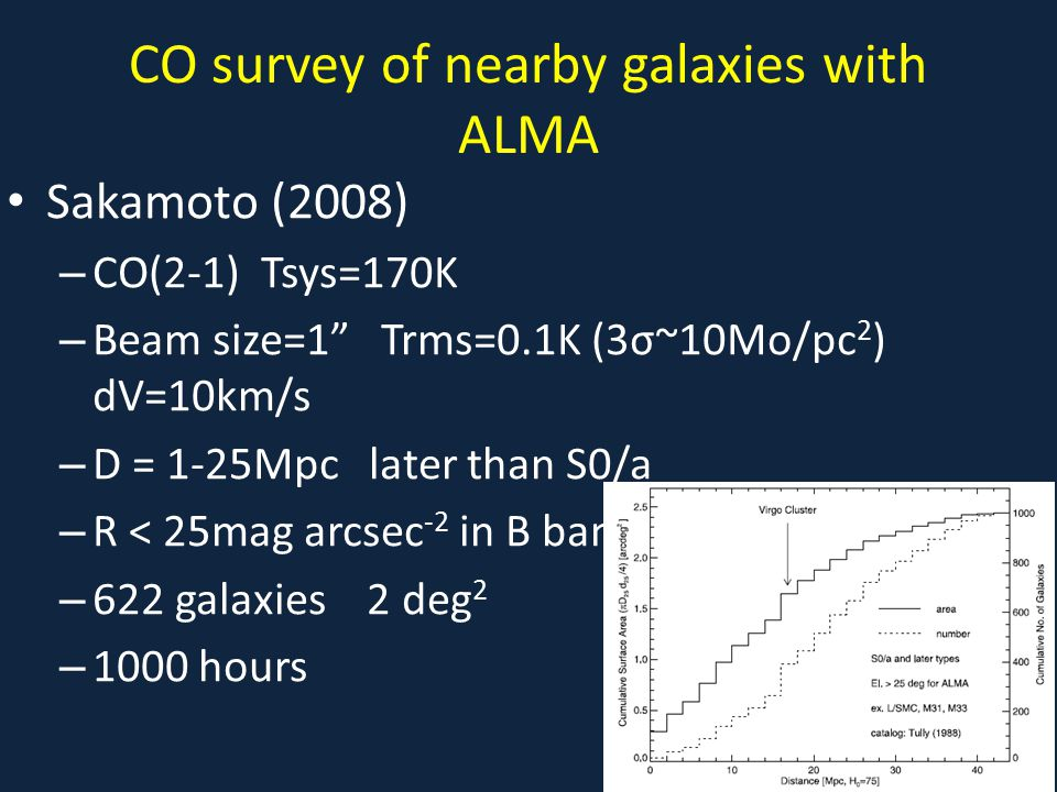 "CO survey of nearby galaxies with ALMA Sakamoto (2008) – CO(2-1) Tsys=170K – Beam size=1"" Trms=0.1K (3σ~10Mo/pc 2 ) dV=10km/s – D = 1-25Mpc later than"