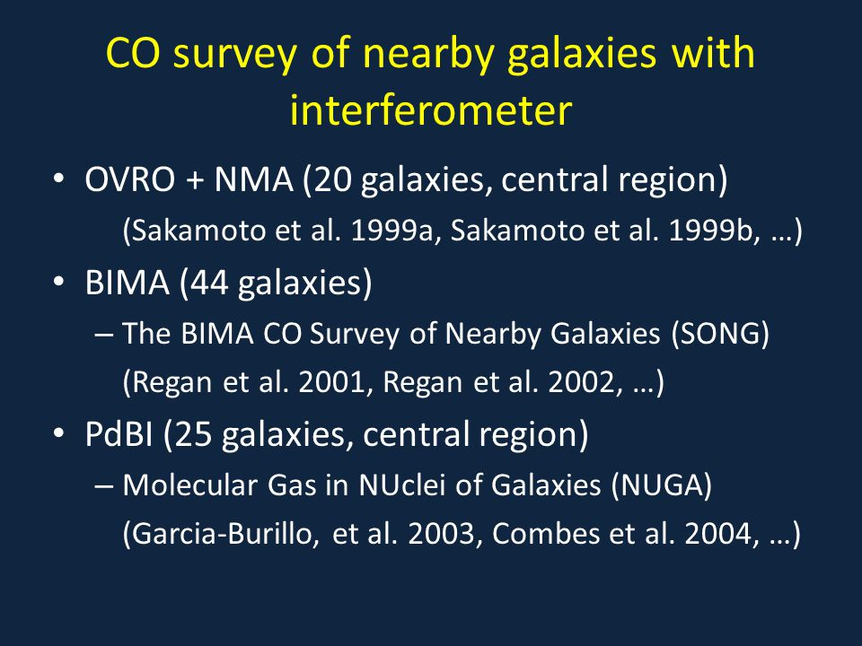 CO survey of nearby galaxies with single dish telescope NRO 45-m – Nobeyama CO Atlas of Nearby Spiral Galaxies (Kuno et al.