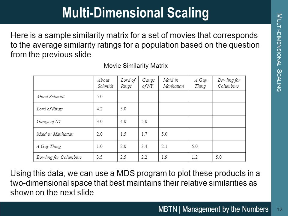 M ULTI - DIMENSIONAL S CALING 12 Multi-Dimensional Scaling MBTN | Management by the Numbers Movie Similarity Matrix About Schmidt Lord of Rings Gangs of NY Maid in Manhattan A Guy Thing Bowling for Columbine About Schmidt5.0 Lord of Rings4.25.0 Gangs of NY3.04.05.0 Maid in Manhattan2.01.51.75.0 A Guy Thing1.02.03.42.15.0 Bowling for Columbine3.52.52.21.91.25.0 Here is a sample similarity matrix for a set of movies that corresponds to the average similarity ratings for a population based on the question from the previous slide.