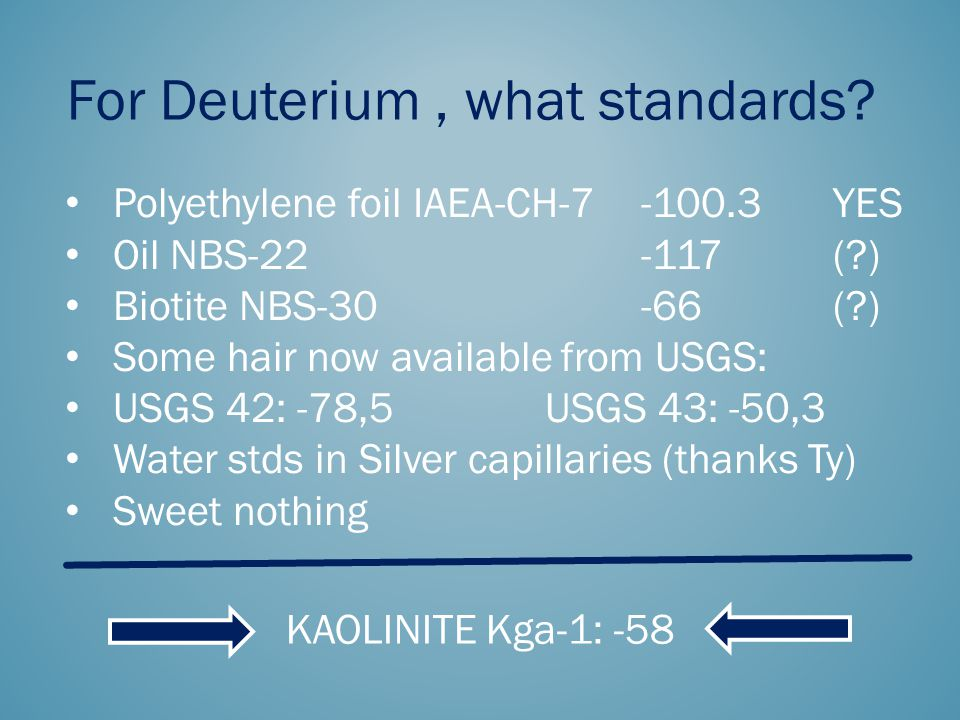 Polyethylene foil IAEA-CH-7-100.3YES Oil NBS-22 -117( ) Biotite NBS-30-66( ) Some hair now available from USGS: USGS 42: -78,5 USGS 43: -50,3 Water stds in Silver capillaries (thanks Ty) Sweet nothing KAOLINITE Kga-1: -58