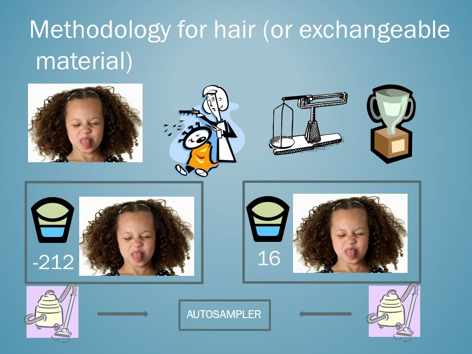 Methodology for hair (or exchangeable material) 16 -212 AUTOSAMPLER