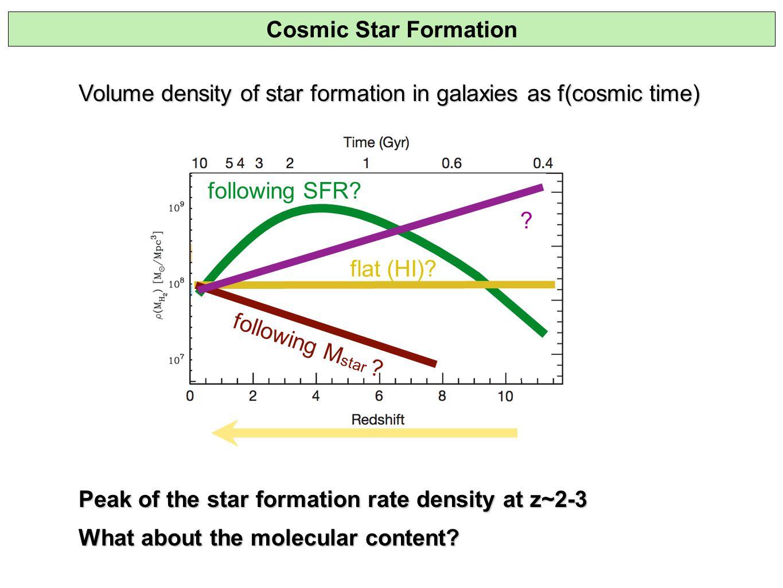 Most secure line in scan, 'BzK' galaxy z=1.784 M H2 =9 10 10 M sun SFR=38 M sun yr -1 Molecular deep field: blind detections SMG-like excitation sSFR=0.15 Gyr -1 M star =2.5 10 11 M sun ID.03