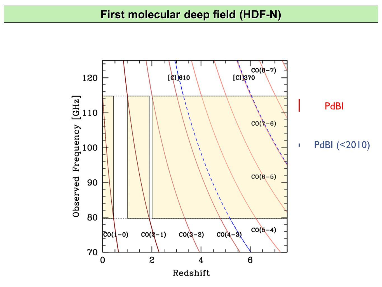 = new blind detections from HDF-N ID.19 ID.03 ? ID.18 ? = 'dark' galaxy ID.18