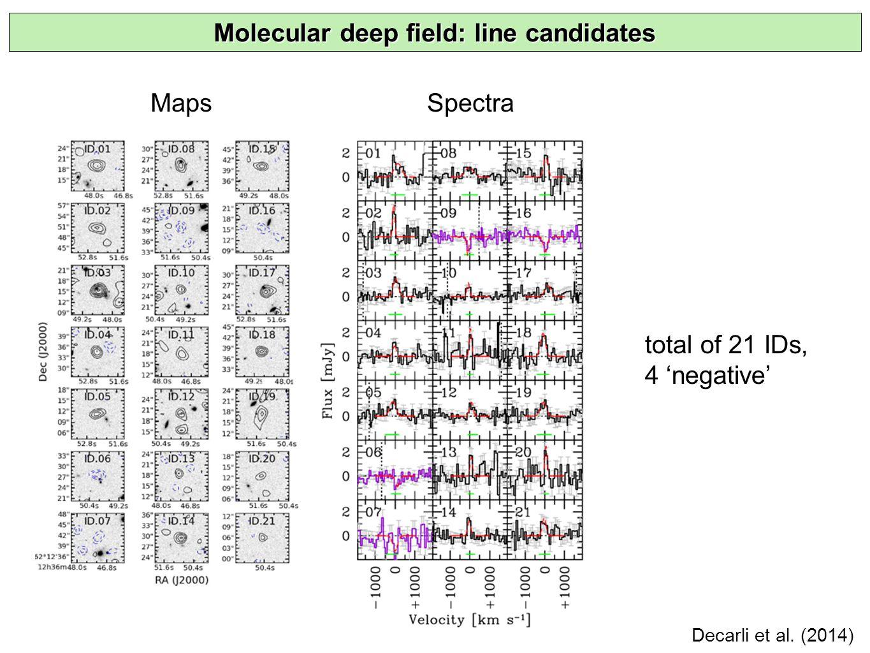 MapsSpectra total of 21 IDs, 4 'negative' Molecular deep field: line candidates Decarli et al.