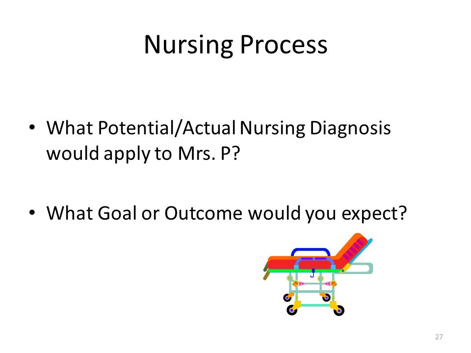 Nursing Process Focus: Clients Receiving Antidiarrheal Therapy Potential Nursing Diagnosis – Fluid Volume, Imbalanced, Risk for : Less than Body Requirements, related to loss secondary to diarrhea – Injury (falls), Risk for, related to weakness, drowsiness secondary to drug therapy/electrolyte depletion – Infection, Risk for, related to bacterial, viral, or other infestation in the bowel – Deficient Knowledge (drug therapy) 28