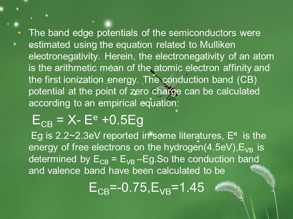 The band edge potentials of the semiconductors were estimated using the equation related to Mulliken electronegativity.
