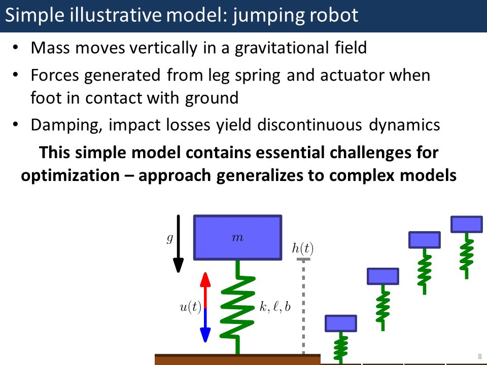 Simple illustrative model: jumping robot 8 Mass moves vertically in a gravitational field Forces generated from leg spring and actuator when foot in contact with ground Damping, impact losses yield discontinuous dynamics This simple model contains essential challenges for optimization – approach generalizes to complex models