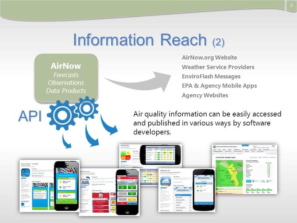 Information Reach (2) 3 AirNow.org Website Weather Service Providers EnviroFlash Messages EPA & Agency Mobile Apps Agency Websites AirNow Forecasts Observations Data Products AirNow Forecasts Observations Data Products API Air quality information can be easily accessed and published in various ways by software developers.