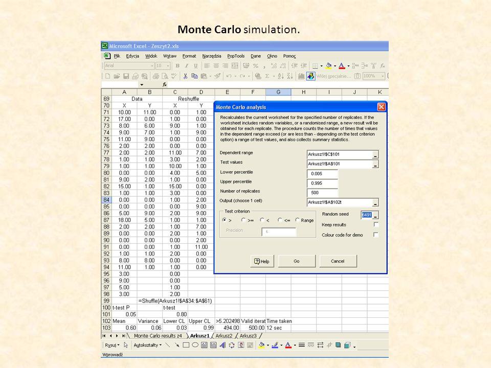 Monte Carlo simulation.