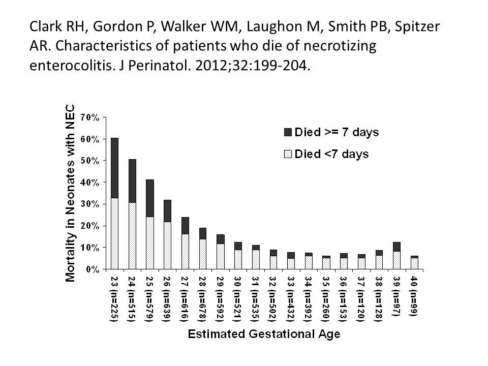 Clark RH, Gordon P, Walker WM, Laughon M, Smith PB, Spitzer AR. Characteristics of patients who die of necrotizing enterocolitis. J Perinatol. 2012;32